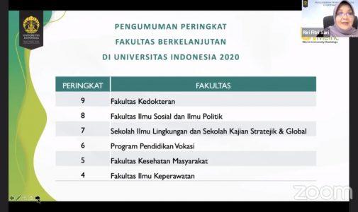 FKM UI Raih Lima Besar Fakultas Berkelanjutan Terbaik Universitas Indonesia Versi UI Greenmetric