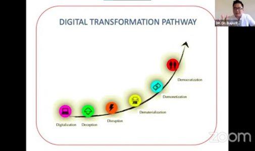 Seminar Online FKM UI Seri 23, Transformasi Digital Pelayanan Kesehatan